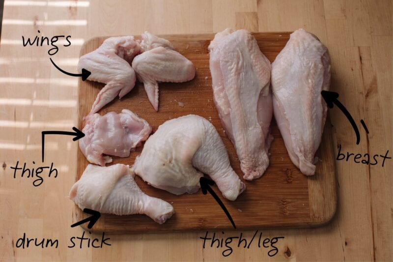 Parts of the chicken on 100 Days of Real Food